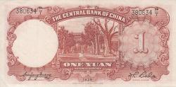 Image #2 of 1 Yuan 1936